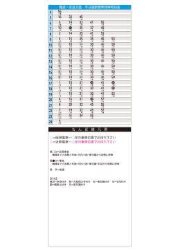 大阪難波方面