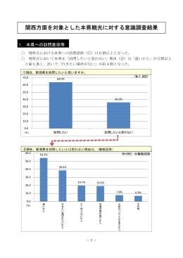 関西方面を対象とした本県観光に対する意識調査結果