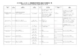英語で講義を行う授業科目一覧 - 東京大学大学院新領域創成科学研究科