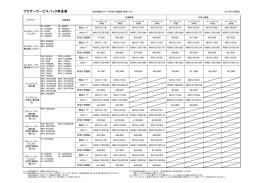 ブラザーサービスパック料金表 [PDF/785KB]