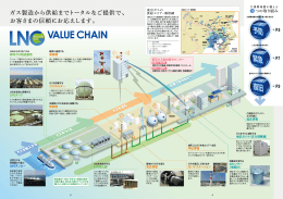 LNG VALUE CHAIN【1.6MB】