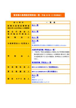 東京都の条例指定寄附金一覧(平成 26 年 12 月末時点)