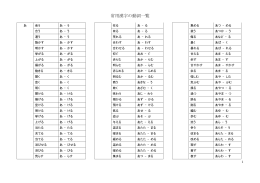 常用漢字の動詞一覧