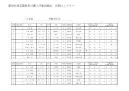 第88回東京箱根間往復大学駅伝競走 区間エントリー