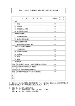 全体についての消防計画(作成例)(PDF形式 94.4KB)