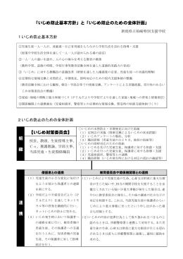 いじめ防止のための全体計画 - 新潟県立柏崎特別支援学校