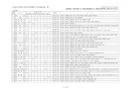 平成27年度県立高等学校体験入学等実施計画一覧 (平成27年5月26