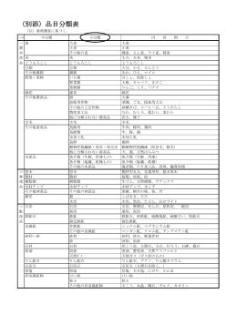 (別添)品目分類表