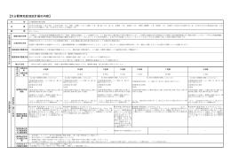 大分駅南地区地区計画の内容 (PDF:195KB)