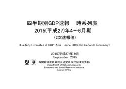 四半期別GDP速報 時系列表 2015(平成27)年4~6月期
