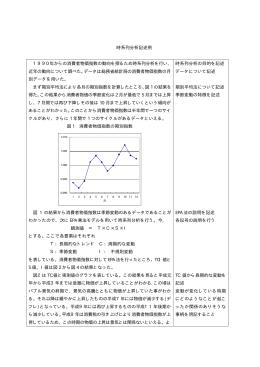 時系列分析記述例 1990 年からの消費者物価指数の動向を探るため時