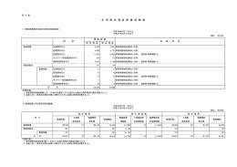 PDFファイルを開きます。第6表 共用固定資産帰属明細表
