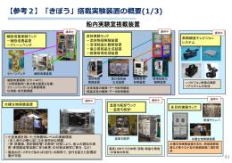 【参考2】「きぼう」搭載実験装置の概要(1/3)