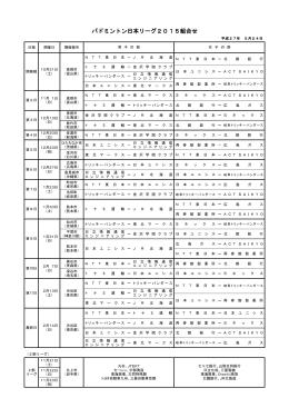 バドミントン日本リーグ2015の組み合わせ