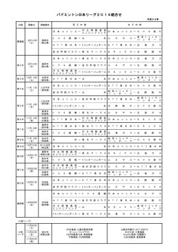 バドミントン日本リーグ2014組合せ