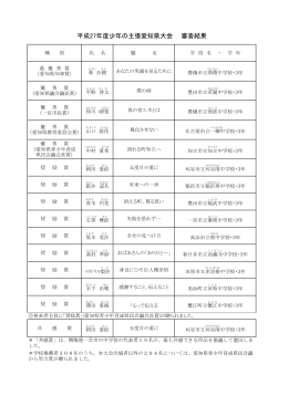 平成27年度少年の主張愛知県大会 審査結果 (ファイル名