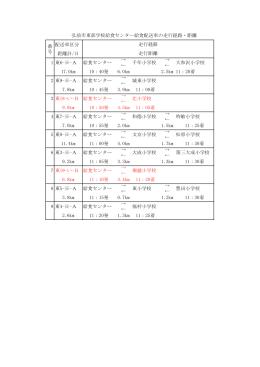 弘前市東部学校給食センター給食配送車の走行経路・距離