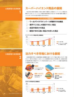 スーパーハイエンド商品の展開 注力すべき市場における展開