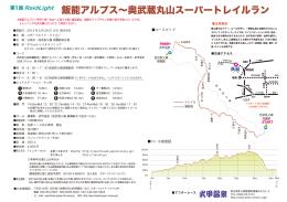 飯能アルプス∼奥武蔵丸山スーパートレイルラン