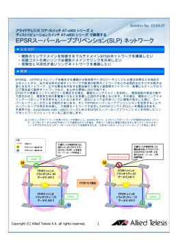 EPSRスーパーループプリベンション(SLP) ネットワーク