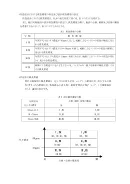防食設計における工法規格の設定規格と 塗布型ライニング工法の品質規格