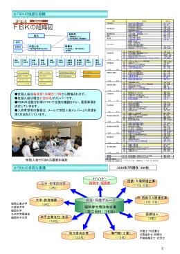 福岡春光懇話会企業 (設立母体)(35社) 日立・日産グループ FBKの