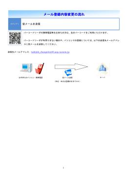 登録内容の変更方法はこちら(437KB)