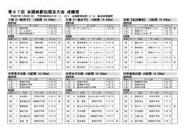 第67回全隠岐駅伝競走大会(11月8日)(PDF文書)
