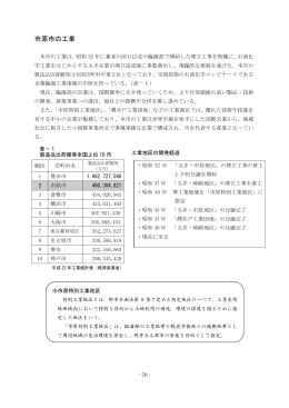第3章工業(PDF:1061KB)