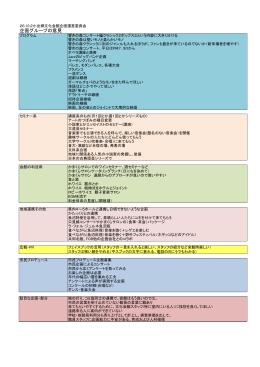 H26.10.2企画運営委員会 W.S.[PDF:174KB]