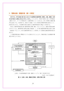 (4 管路点検・調査計画(案)の策定)(PDF形式 881KB)