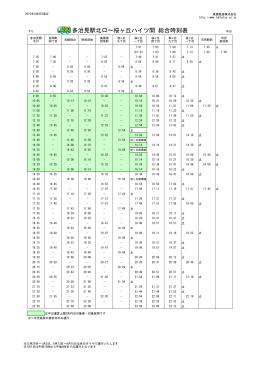 多治見駅北口 桜ヶ丘ハイツ間 総合時刻表