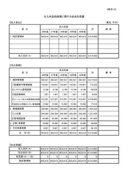 北九州芸術劇場に関する収支計画書
