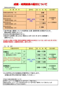 成績・時間割表の配付について