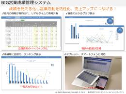 BIG営業成績管理システム - (株)ビジネスインフォーメイションガーヴァン