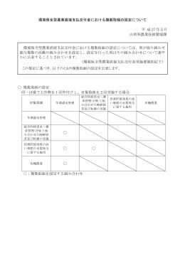 複数取組の設定 - 山形県ホームページ