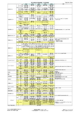 外来診療表 - 恩賜財団 済生会横浜市東部病院