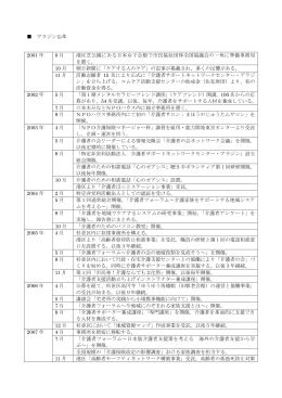 沿革 - NPO法人 介護者サポートネットワークセンター・アラジン
