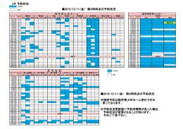 1月予約状況 2015/11/18(水) 朝9時時点の予約状況 2015/11/18(水