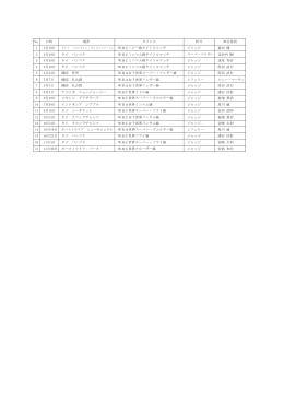 No. 日時 場所 タイトル 担当 試合役員 1 3月19日 WBCヘビー級タイトル