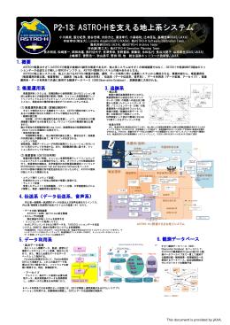 P2-13: ASTRO-Hを支える地上系システム