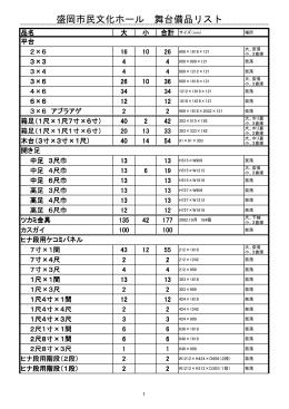 盛岡市民文化ホール 舞台備品リスト