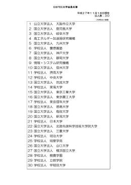 1 公立大学法人 大阪市立大学 2 国立大学法人 鹿児島大学 3 国立大学