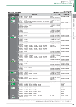 328 誘導灯のリニューアル 誘導灯のリニューアルプレート一覧表 電池