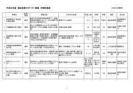 福祉政策サポーター事業 年間計画表(PDF:186KB)