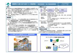 業務用ビル等における省CO2促進事業
