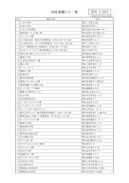 (5)津波避難ビル一覧(PDF:89KB)