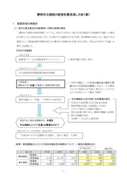 静岡市立病院の経営形態見直し方針(案)
