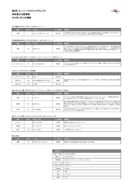 正式結果表(PDF) - ジャパンレーシングサービス