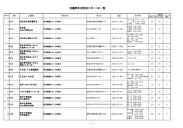安曇野市消防団サポート店一覧(PDF:200KB)
